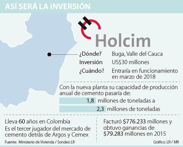Holcim invertirá US$30 millones en la construcción de planta en Buga