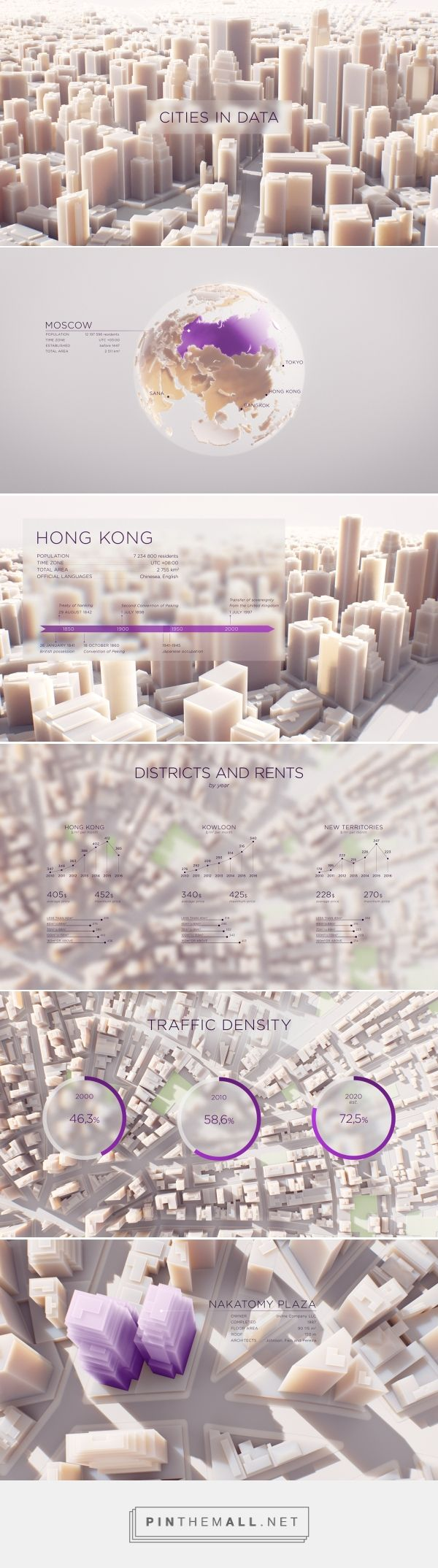 Cities in Data on Behance - created via https://pinthemall.net