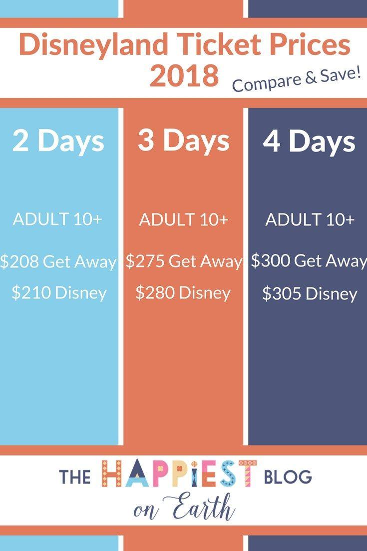 Disneyland ticket prices 2020 disneyland tickets