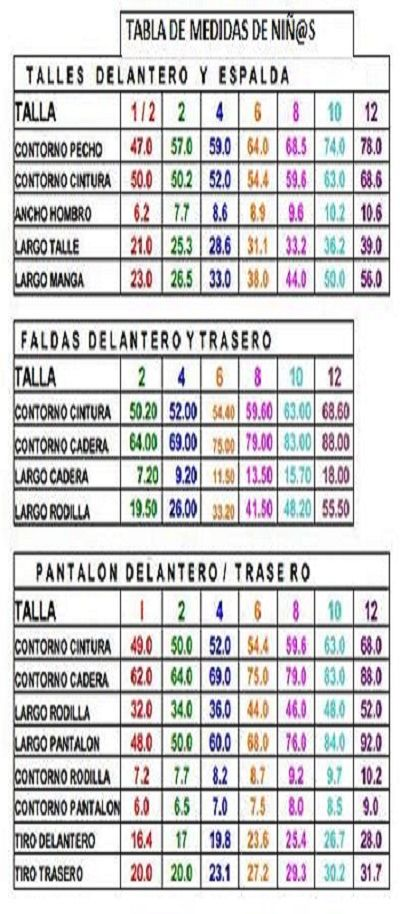 Tablas de Medida de Costura #moldes #patrones #costura #sewing ...