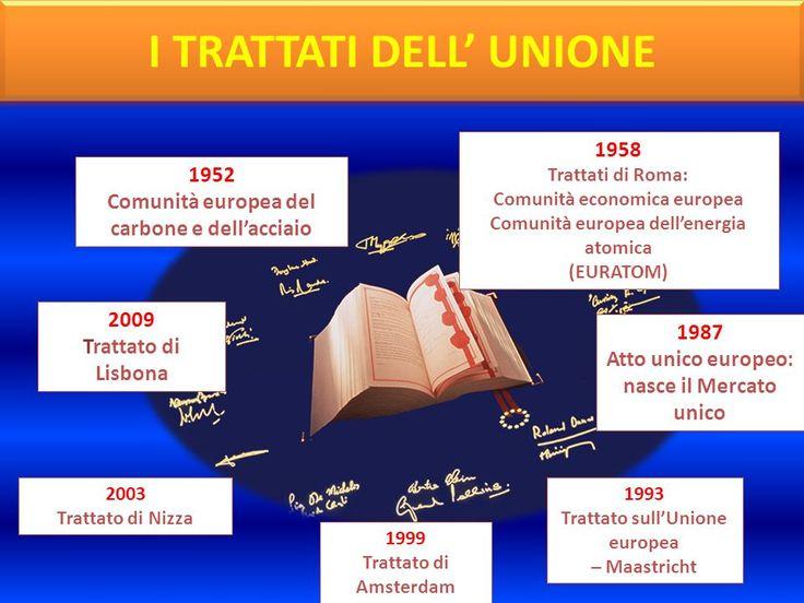"""Una nuova iniziativa per la sezione """"Educazione Civica"""". L'avv. Giuseppe palma ci racconta la storia dei Trattati Europei."""