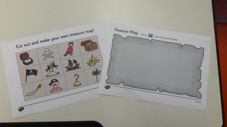 Made our own treasure maps, using a big compass on the whiteboard to help us with our directional vocabulary. Played Pirates Of the Caribbean soundtrack whilst we worked. ☠️☠️☠️  #MapMaking #PiratesLifeForMe #TwinklResources