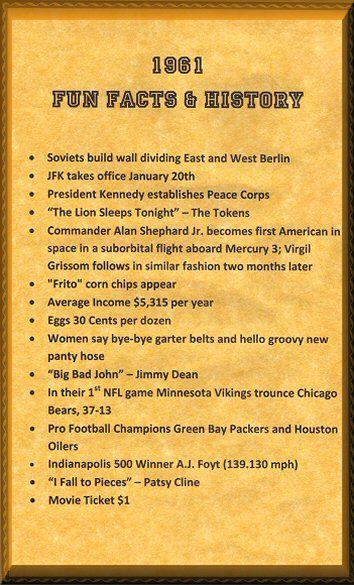 1961 ... Interesting Fun Facts & History