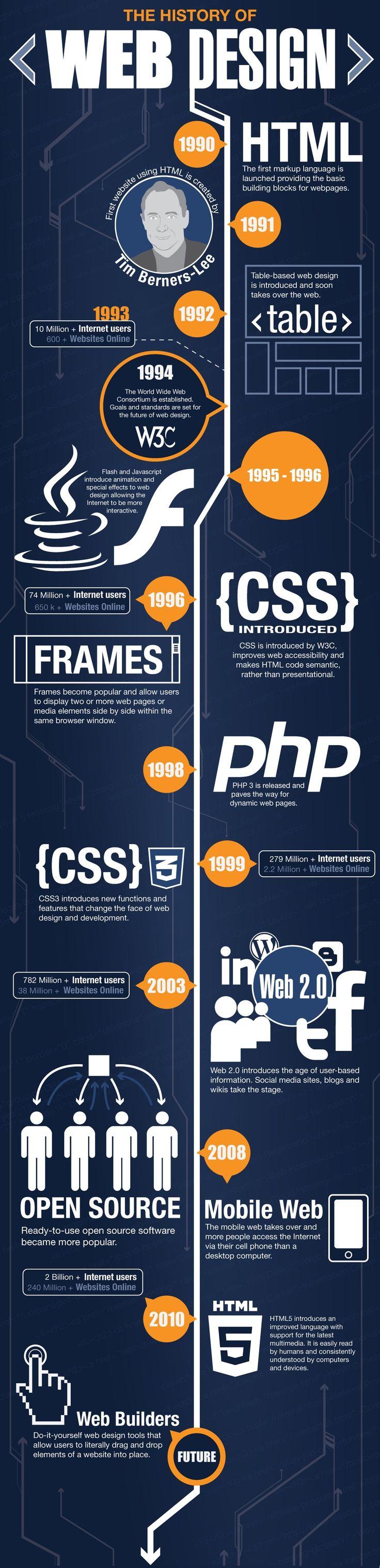 Dies ist auch der Grund, warum Web Entwickler jetzt stärker auf die Erstellung App -ähnlichen Designs bauen. Diese sollen eine reibungslose Benutzererfahrung ermöglichen.  Hier weitere Tipps von einem Profi auf dem Gebiet: Webdesign Basel.  http://www.foxcomputers.ch/webdesign-basel/