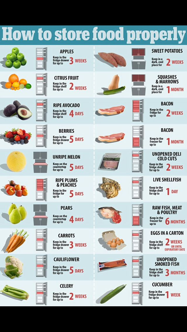 Which Storage Method May Cause Tcs Food To Become Unsafe New 25 Best Food Safety Images On Pinterest  Food Safety Cooking Tips