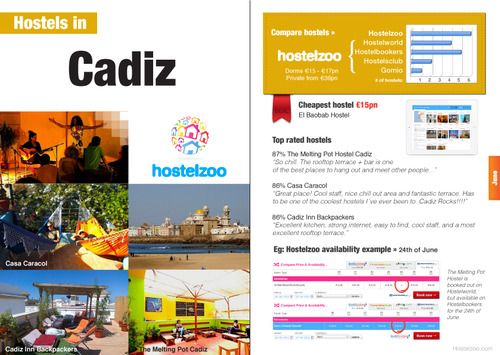 Compare hostels in Cadiz
