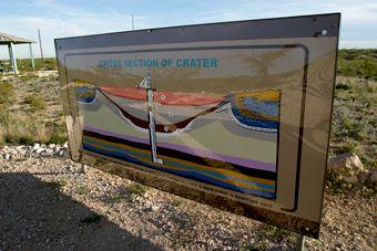 Odessa Meteor Crater - Odessa TX