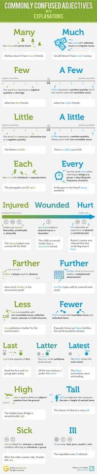 Aprende inglés: adjetivos que suelen confundirse. #infografia #infographic #education