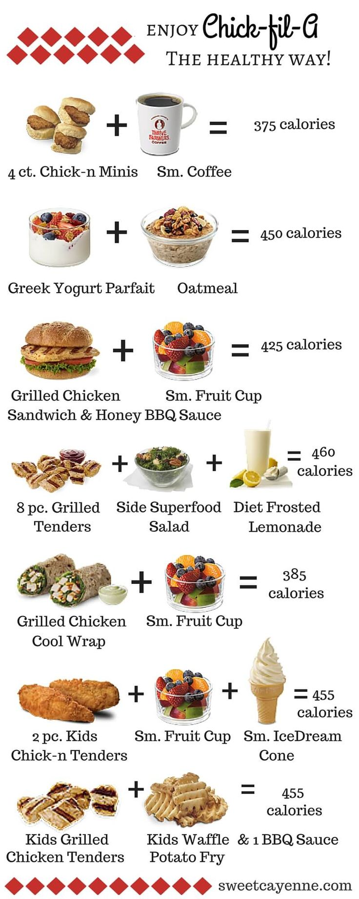Healthy dining options at Chick-Fil-A. These clock in at less than 500 calories and offer a good nutritional punch w/ lean protein, fruits and veggies.