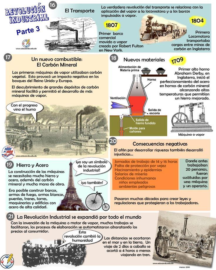 Historieta Revolución Industrial no.3