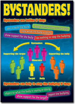 How to help a victim and not support the bully! Bystanders...enablers...are just as bad as the bully.
