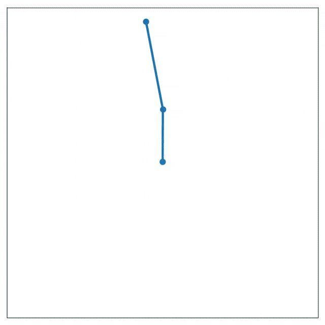 Double pendulum motion [OC] : dataisbeautiful