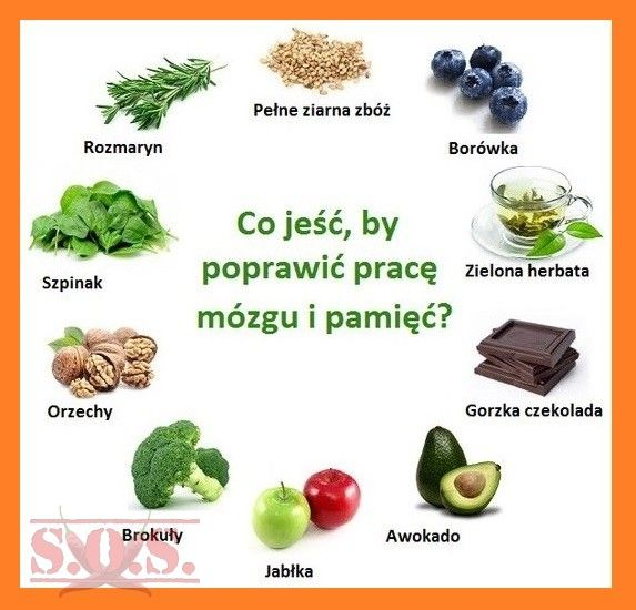 Kuchenne Ciekawostki Blog Kulinarny Workout Food Healthy Eating Healthy Plan