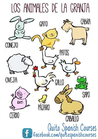 Lámina que diseñamos para el vocabulario de animales de la granja.