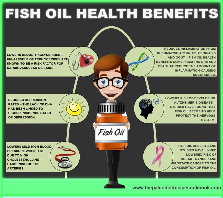 43 best health tips images on pinterest health tips for Best fish oil to take