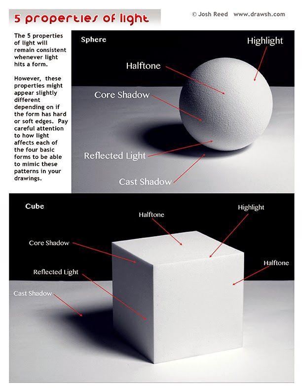 basic shapes light