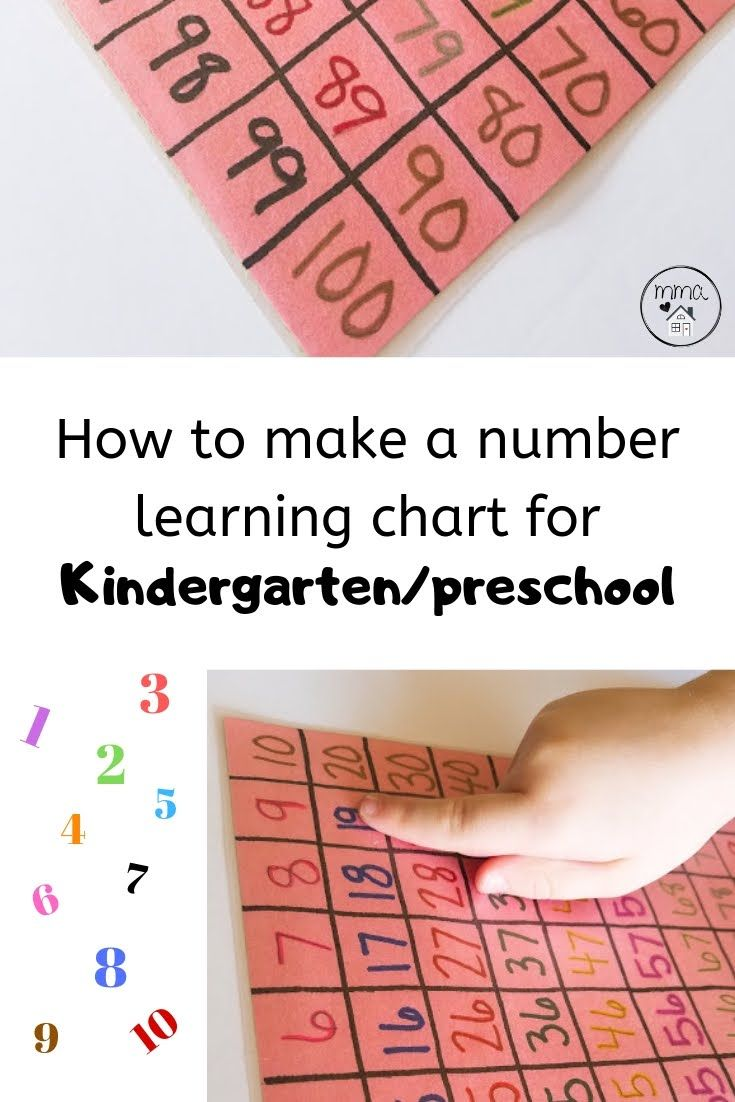 How To Make A Number Learning Chart For Preschool Kindergarten Numbers Kindergarten Learning Numbers Math Activities Preschool [ 1102 x 735 Pixel ]