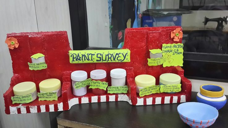 Paints display by the 1st year Interior Designing students Riya and Jagriti of IWP Janakpuri branch