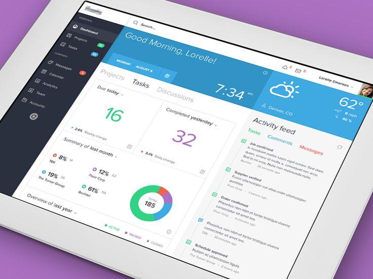Dashboard App UI for iPad by Anton Aheichanka