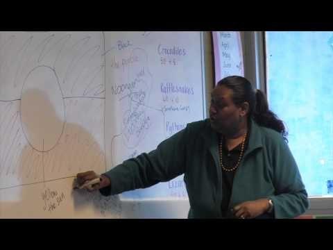 The Noongar Seasons - YouTube
