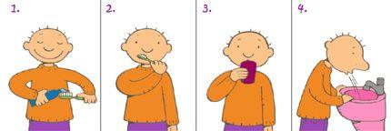 stappenplan tanden poetsen