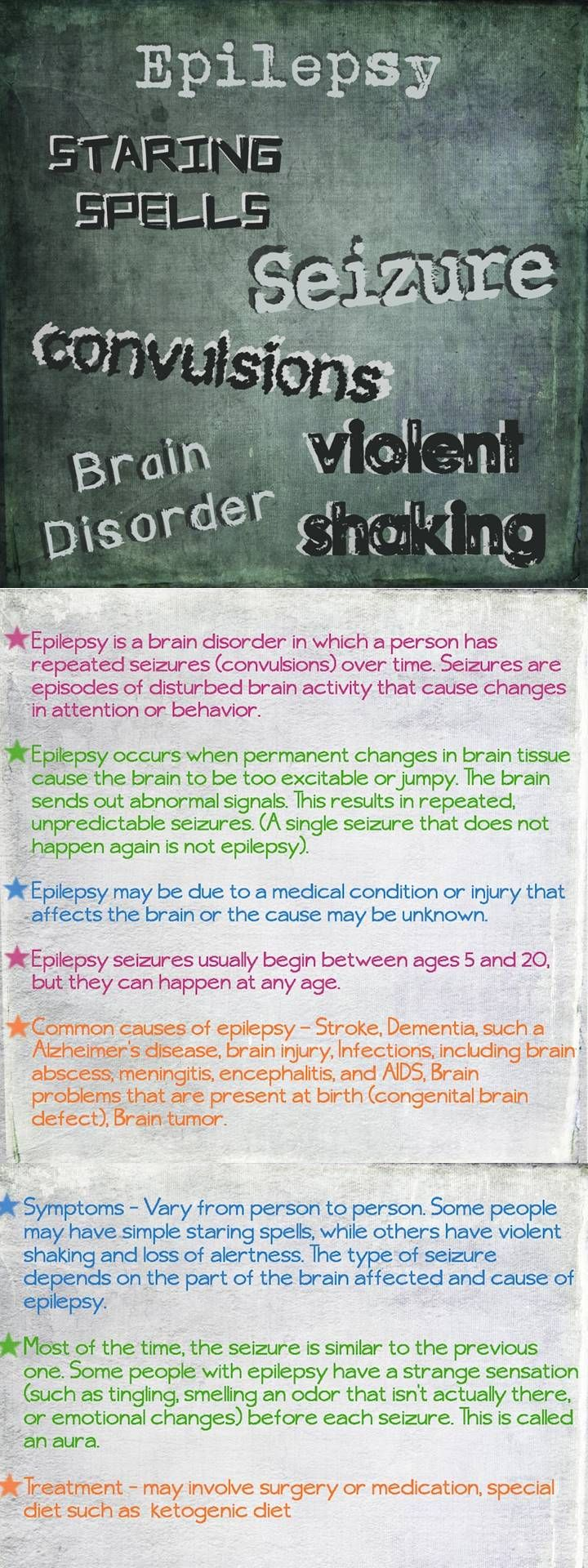 I am trying to educate the public about this disorder with the help of pinterest.  Many people are ignorant about the disorder, hope this helps to understand - you never know you might witness someone having a seizure.