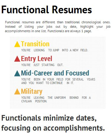 12 best Resumeu0027s images on Pinterest Business ideas, Career and - how to write a functional resume