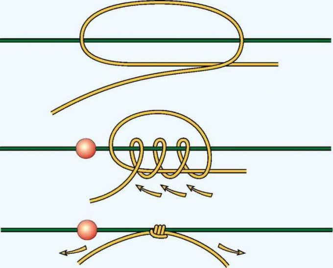 Как завязать скользящий узел