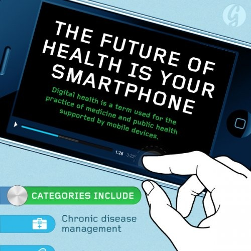Is the Future of HealthCare in Mobile? - Mobile removes georgraphy and time barriers to patients. This means healthcare providers can diagnose and treat illness from far away.
