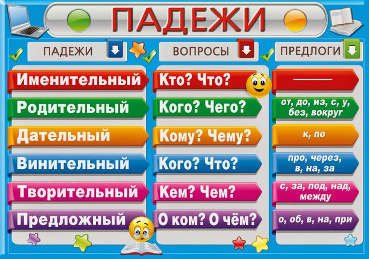 Gallery.ru / Фото #61 - Правила русского языка и математики в картинках - Vladikana