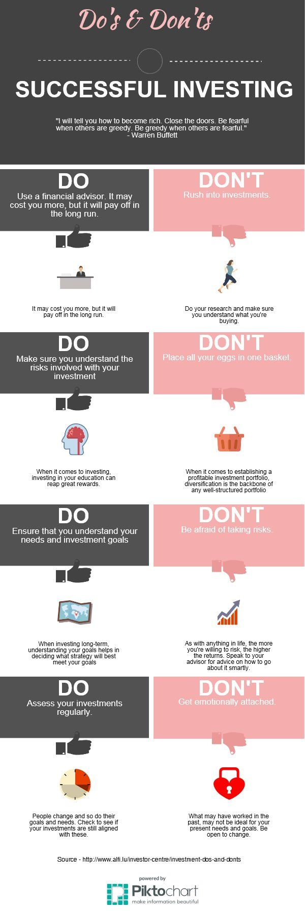 Do's and Don'ts of Good Investing | @Piktochart Infographic