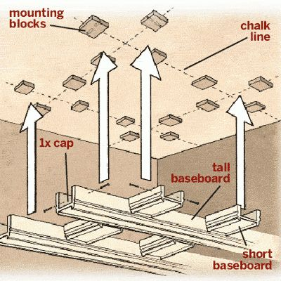illustration of how to construct a coffered ceiling