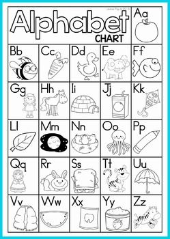 Most Popular Teaching Resources: Alphabet and Letter Sounds Charts FREE