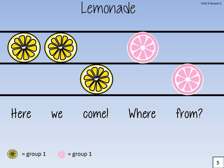 Lemonade Game!  Great for Sol/mi and group singing.  Fun Game, too!