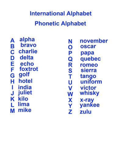 International Alphabet Art Print