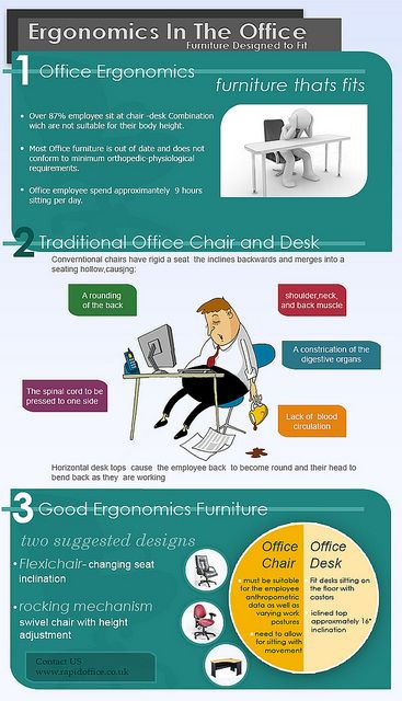 Ergonomics in the Office by garyluther, via Flickr
