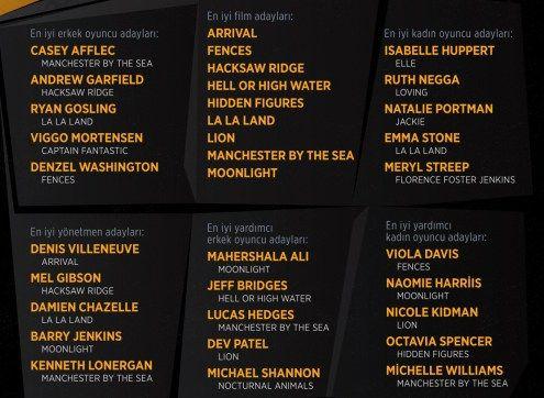 ABD'nin Los Angeles kentinde bu gece düzenlenecek, dünya film sektörünün en büyük gecesi olarak bilinen Oscar ödül töreni için geri sayım başladı. Amerikan Sinema Bilimleri ve Sanat Akademisi'nin dünyanın en prestijli ödüllerini dağıttığı Oscar gecesi için Dolby Tiyatrosu'ndaki...  #Heyecanına, #Kaldı, #Medyada, #Oscar, #Saatler, #Sosyal, #Tahmin, #Yarışı https://havari.co/oscar-heyecanina-saatler-kaldi-sosyal-medyada-tahmin-ya