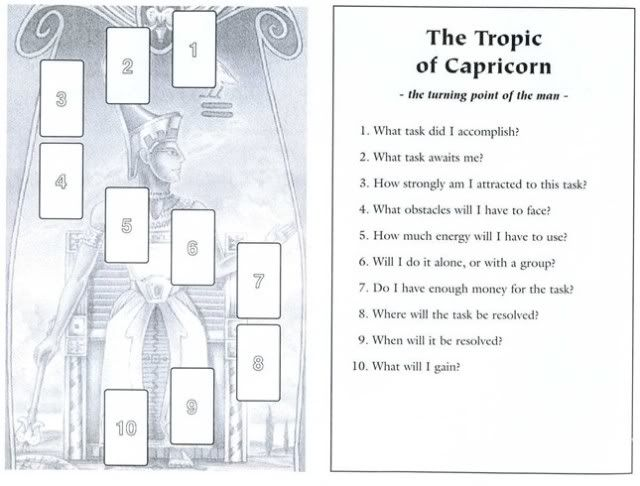 Tropic of Capricorn Tarot Spread
