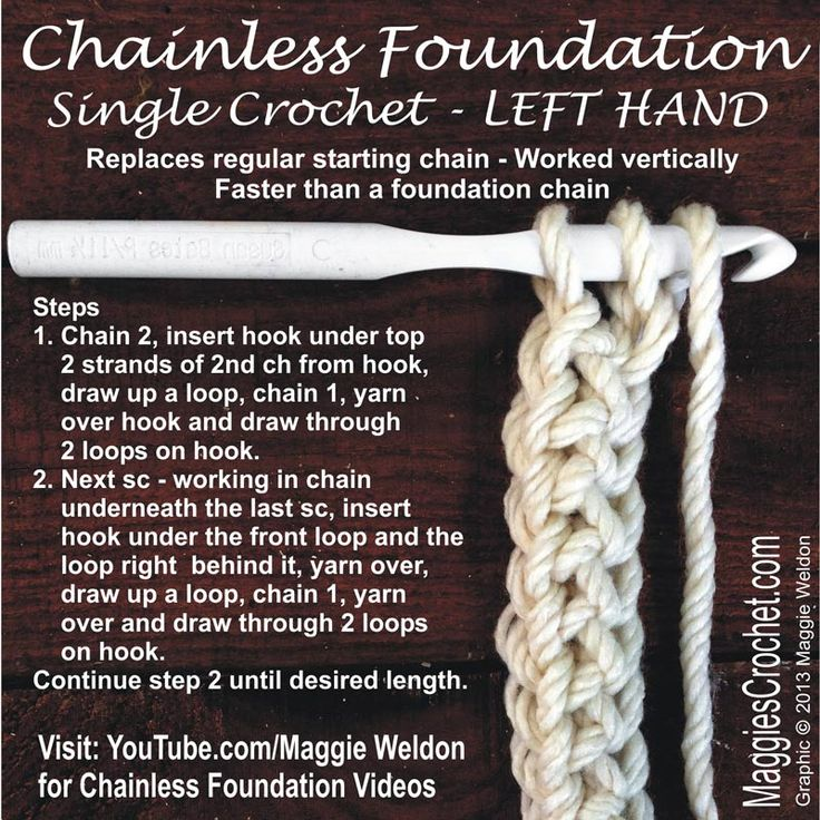 Chainless Foundation Single Crochet How To Video by Maggie Weldon :