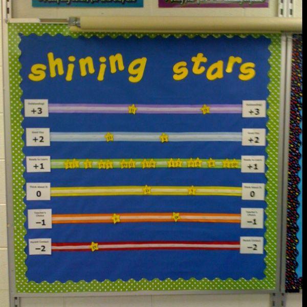 star classroom theme ideas | Clutter-Free Classroom: BEHAVIOR MANAGEMENT {Teacher Tip # 21}