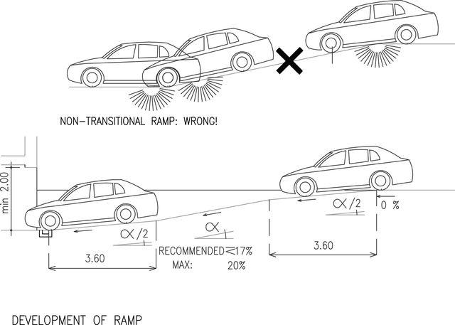 Parking Garage Ramp Slope Related Keywords Parking Garage ...