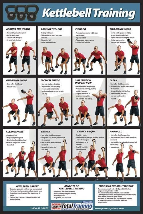Basic kettlebell exercises. I like the snatch-and-squat!