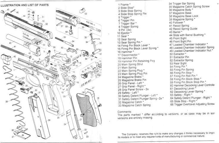 cesk zbrojovka cz 75 semi auto 83 schematic