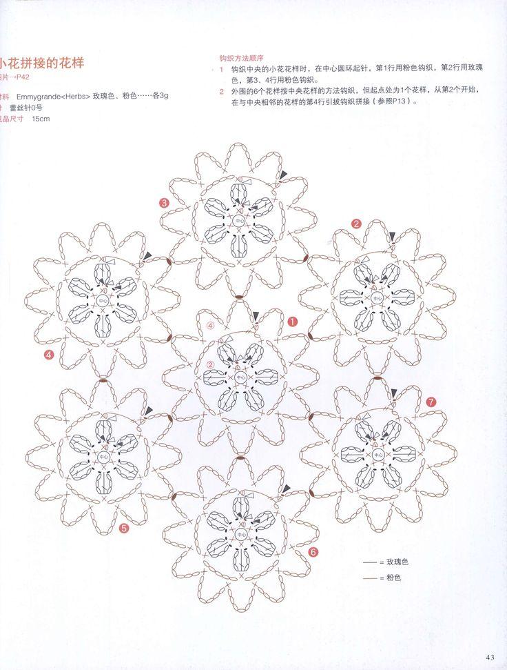 Crochet Pattern Flower Motif Diagram Wiring Diagram For Professional
