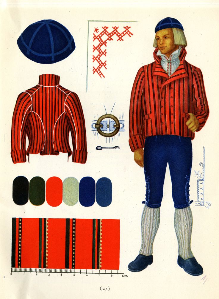 Hämeen man's suit taken from Suomalaisia Kansallispukaja [Finnish National Costume] by Tyyni Vahter, illustrations by Greta Strandberg and Alli Touri