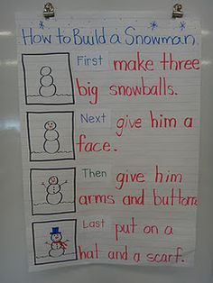 procedural writing examples - Google Search