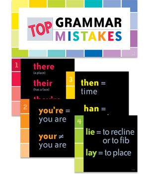 I always forget these simple grammar rules, help?