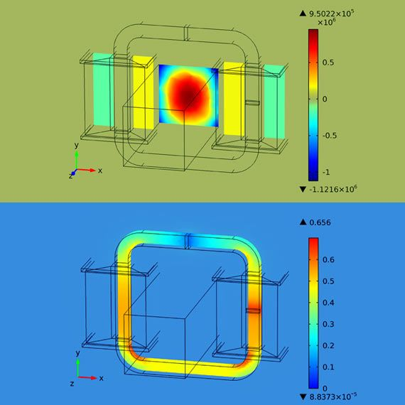 Current Transformer Design That Combines Finite Element Analysis ...