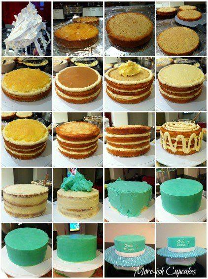 Process how to make a cake