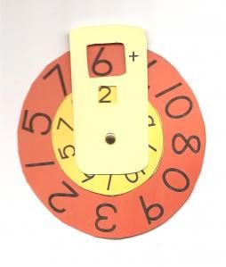 Math wheels for addition, subtraction, multiplication and division.
